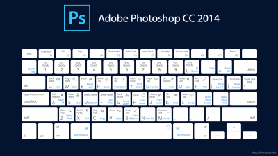 Adobe-Photoshop-CC-2014-Cheat-Sheet-Mac-400x225