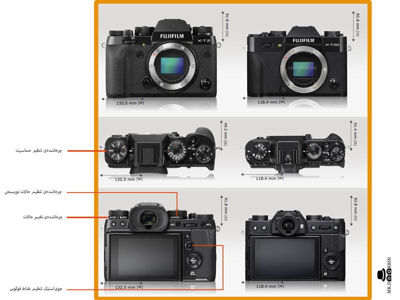 مقایسهی فوجی X-T2 و X-T20