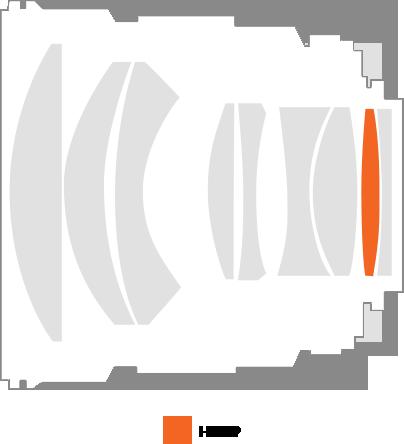 لنز سامیانگ 85mm f/1.4 Z