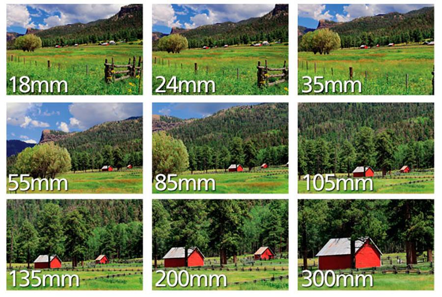 تاثیر تغییر فاصله کانونی از ۱۸ میلیمتر به ۳۰۰ میلیمتر در میدان دید