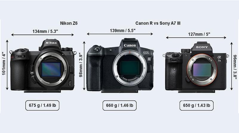 مقایسه سایز کانن EOS R،نیکون Z6 و سونی A7 III